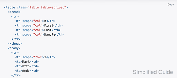 How to scrape HTML table using Scrapy